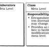 【アーキテクチャパターン】POSA Vol.1のReflection(リフレクション)