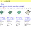 【電子工作】秋月電子のユニバーサル基板のラインナップが増えた