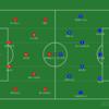 【分析レビュー】Premier League第6節 アーセナル vs レスター・シティ