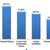 農村部および未開発地域における医師の定着率の要因を決定する:システマティックレビュー