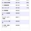 2020/05/30(土)