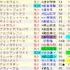 ベルフロレゾンの出走〜初中京・芝替わり・初ななこ〜