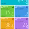体重報告 2017/07/21