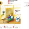 転倒予防のための生活環境の整備 ~寝室編~