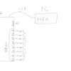 LabVIEW & myDAQ 6 / MAX のテストパネルで動作確認をする 4 / ディジタル出力 (DO) を使う