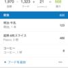 カロリー管理に超便利なアプリ MyFitnessPal