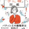 【女性のための職業図鑑】女子のための「手に職」図鑑