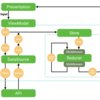 メルペイ Android のアーキテクチャとテスト