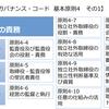 コーポレートガバナンス・コード⑦〜基本原則4:取締役会等の責務/その1 (取締役・取締役会)〜