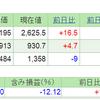 2019.4.11(木) 資産状況