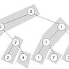 HackerRank World CodeSprint 7