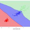 k近傍法(kNN)で、アヤメデータの分類