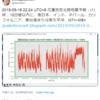 【悲報】『台湾地震預測研究所』さんの予測では10日以内に南日本・インド・ネパール・カリフォルニア・東台湾または南太平洋でM7+~M8+!千葉で台風が大地震を引き起こすとの投稿も!『ハーベストムーン』が『南海トラフ地震』などの巨大地震のトリガーに!?