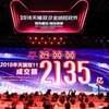中国で間もなく独身の日セールが開始!今年は28億件か