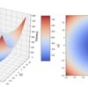 粒子群最適化(Particle Swarm Optimization: PSO)をGoで実装してみた