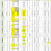 新型コロナウイルス、都道府県別、週間対比・感染被害一覧表 (7月30日現在)