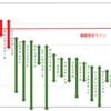 2021日経賞G2 全馬指数