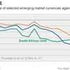 南アフリカ・トルコ・アルゼンチンなどの新興国通貨が急落