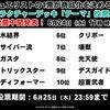 【遊戯王 速報】2020年ストラクチャーテーマ投票の中間結果が変動!?氷結界が1位に!!