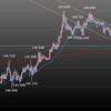 4.17 ポンド円チャート分析から今夜の見通しと値動き予想