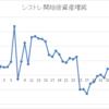 [month] 2017/8月 -148,164