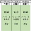 (パ・リーグ決定前)2018日本シリーズチケットの「一般販売」申し込み方法!【カープ】