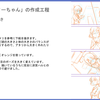 札幌でテスターちゃんの製作法やテストの話をしてきました