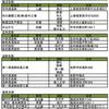 昭和30年の栃木の酒