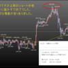 2020年1月第1週の米ドル見通しチャート分析|環境認識、FX初心者