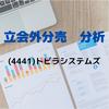 【立会外分売の分析】4441 トビラシステムズ