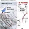 雪崩生き埋め「雪食べて呼吸確保」 救出の大田原高生徒