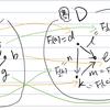 Ch7: Functors を読んでいく
