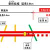 福岡県 大分県 国道10号豊前拡幅の全区間が2020年3月に4車線化