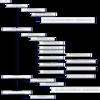 オリジナルLLVMバックエンド実装をまとめる(2. llcがターゲットマシンを初期化するまでの流れ)