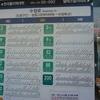 歴史マニア韓国旅 その2 世界遺産「南漢山城」へ行く
