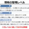 ホワイトハッカー養成講座(2) ~攻撃者と対策方法~