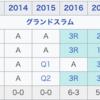 【大坂なおみ選手】世界ランキング1位
