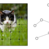 Overview|Graph Neural Networkの理解を試みる #1