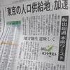 【2020年版】人口移動報告を読み解く【東京一極集中】【京阪神と中京は?】