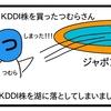 ドコモの女神【4コマ漫画】