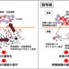 抗CCR4抗体 モガリズマブ (ポテジリオ)の副作用
