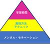 名著『道は開ける』ブックレビュー☆受験のメンタル対策に有効