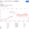 【朗報】ガチホールドのヘルスケアメディカル投資法人が株価上昇中