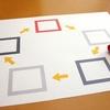 印象に残る名刺の作り方(2つ折りタイプの名刺)