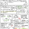 【問題編104】損益振替(損失が出た場合)