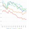 Men's Smoking Rate in Japan, 1989-2014