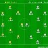 【残留を手繰り寄せた一戦】J2 第38節 栃木SC vs ヴァンフォーレ甲府