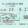 みなみ北海道フリー乗車券