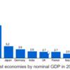 アメリカのGDPがマイナス32.9%、これから経済はどうなる?