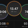 ジョギング13.47km・4日休足後のTペース走&ダイエット宣言